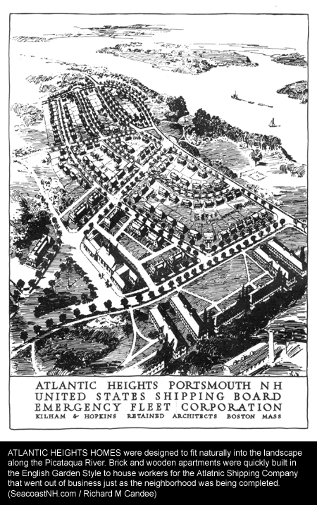 Atlantic_Heights Neighborhood map from 1918 / Portsmouth, NH